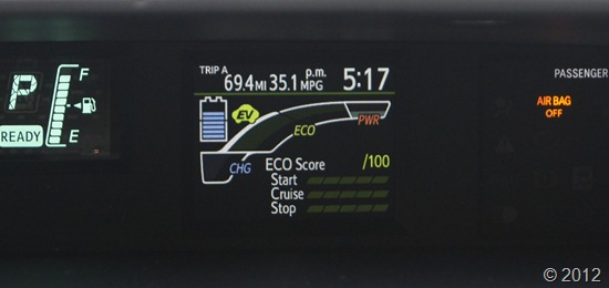 prius c mpg