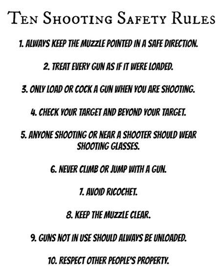 Ten Shooting Safety Rules[5]