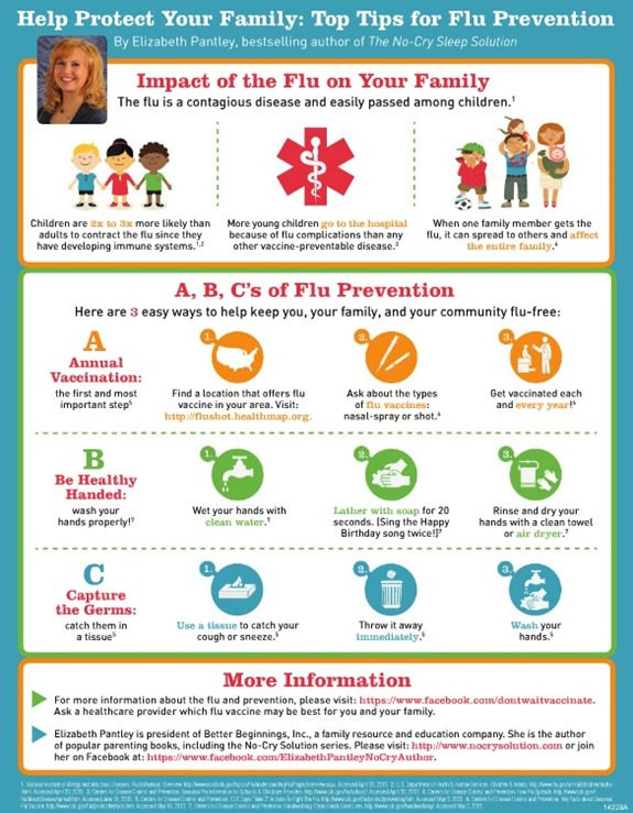 Help Protect Your Family from the Flu