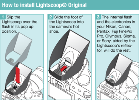 how to install lightscoop original