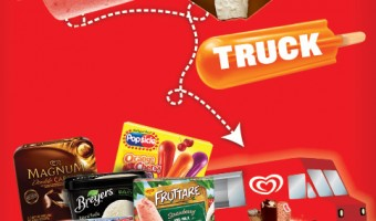 Don't Wait for the Ice Cream Truck- Save on Ice Cream at Walgreens!